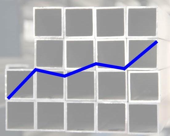 Markt- en prijsontwikkelingen september 2017