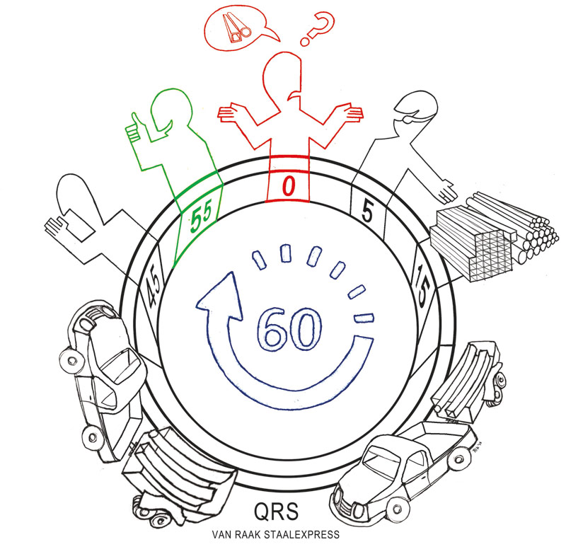 Quick Response Supply ondersteunt QRM: binnen 1 uur levert StaalExpress